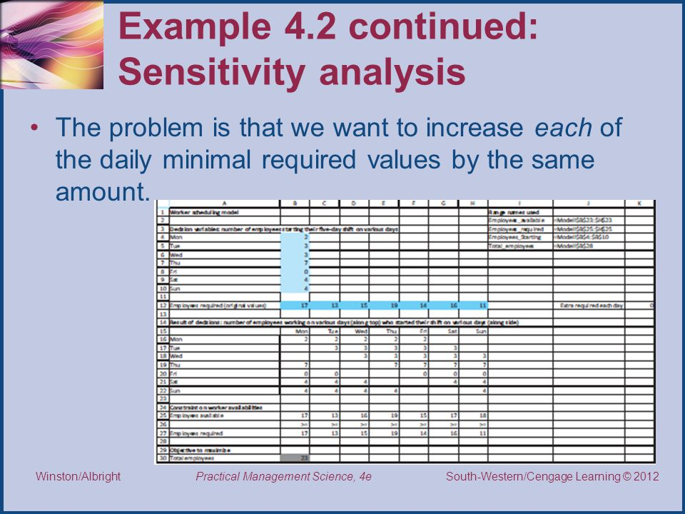Thomson/South-Western 2007 © South-Western/Cengage Learning © 2012 Practical Management Science, 4e Winston/Albright Example 4.2 continued: Sensitivity analysis The problem is that we want to increase each of the daily minimal required values by the same amount.