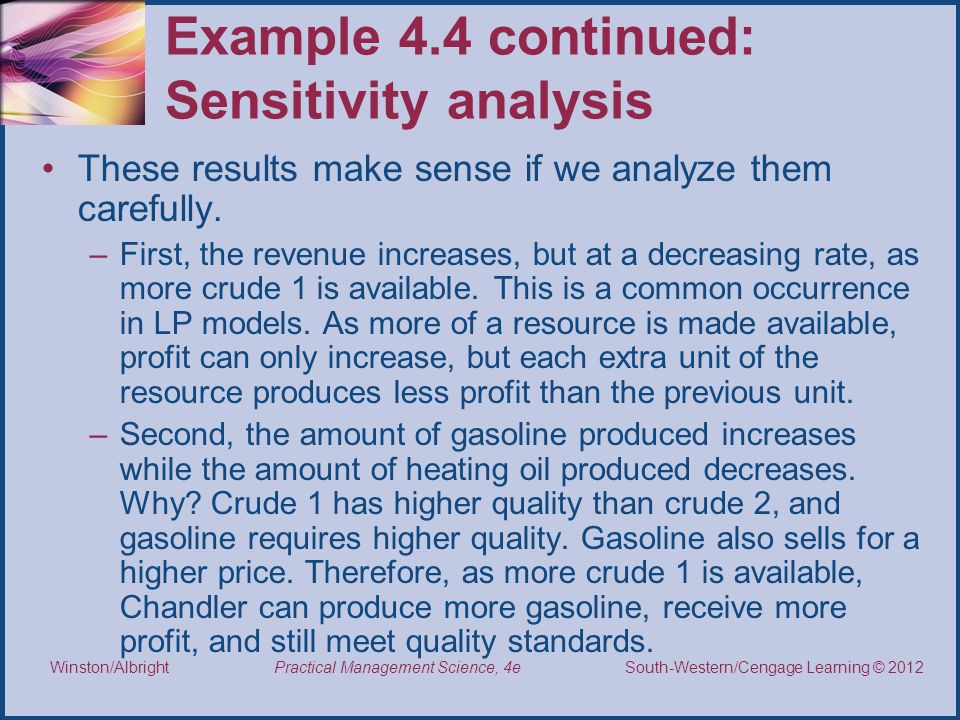 Thomson/South-Western 2007 © South-Western/Cengage Learning © 2012 Practical Management Science, 4e Winston/Albright Example 4.4 continued: Sensitivity analysis These results make sense if we analyze them carefully.