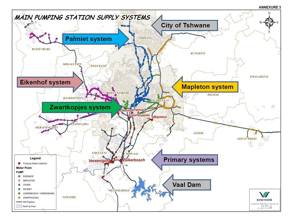 9 Eikenhof system Zwartkopjes system Primary systems Mapleton system Palmiet system City of Tshwane Vaal Dam
