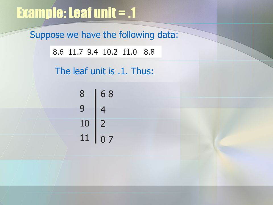 Example: Leaf unit =.1 Suppose we have the following data: 8.6 11.7 9.4 10.2 11.0 8.8 The leaf unit is.1. Thus: 8 9 10 11 6 8 4 2 0 7