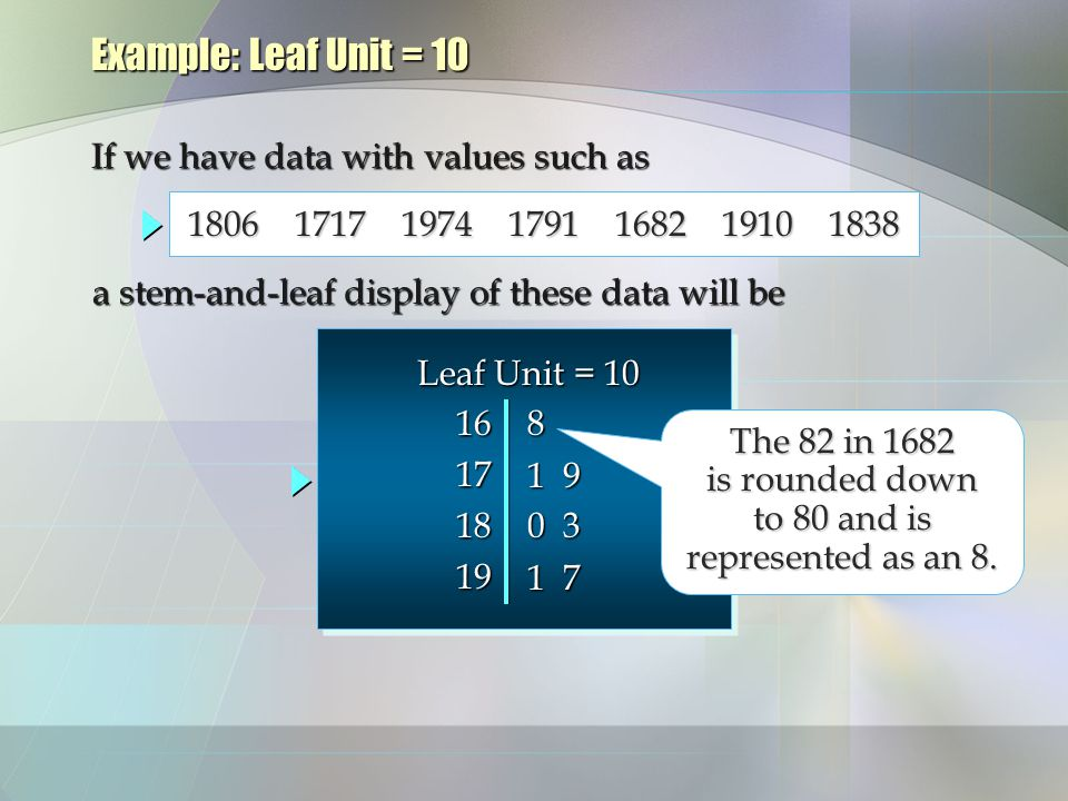 Example: Leaf Unit = 10 If we have data with values such as 16 17 18 19 Leaf Unit = 10 8 1 9 0 3 1 7 1806171719741791168219101838 a stem-and-leaf disp