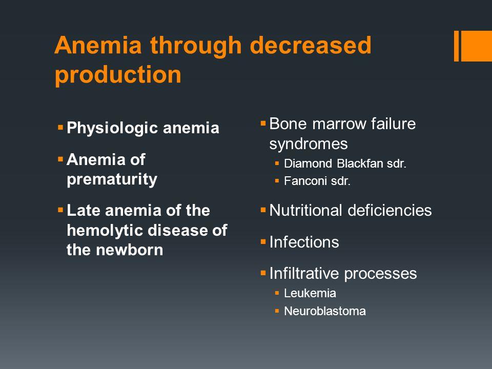 Anemia through decreased production  Physiologic anemia  Anemia of prematurity  Late anemia of the hemolytic disease of the newborn  Bone marrow failure syndromes  Diamond Blackfan sdr.