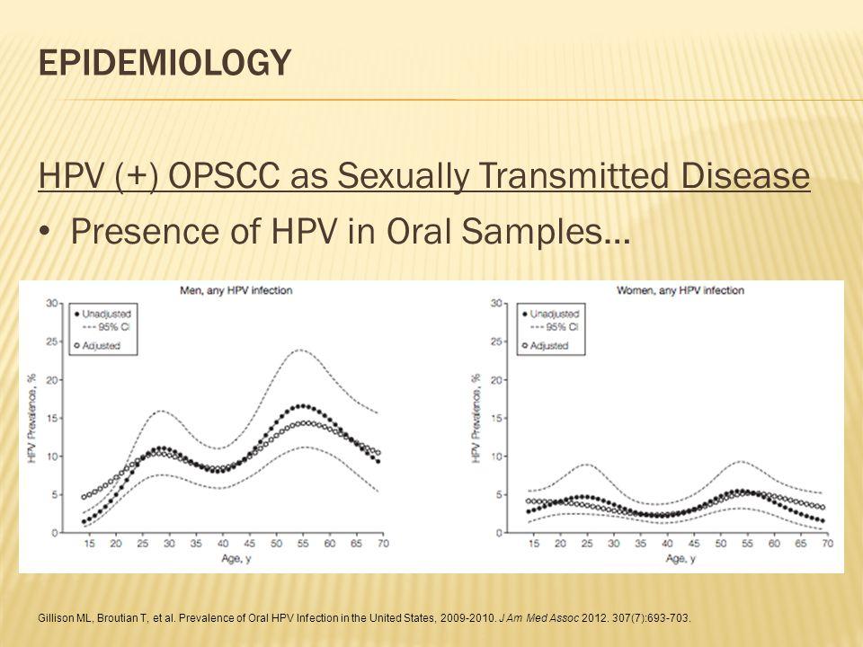 EPIDEMIOLOGY Gillison ML, Broutian T, et al.