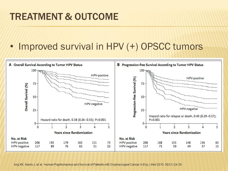 TREATMENT & OUTCOME Improved survival in HPV (+) OPSCC tumors Ang KK, Harris J, et al.