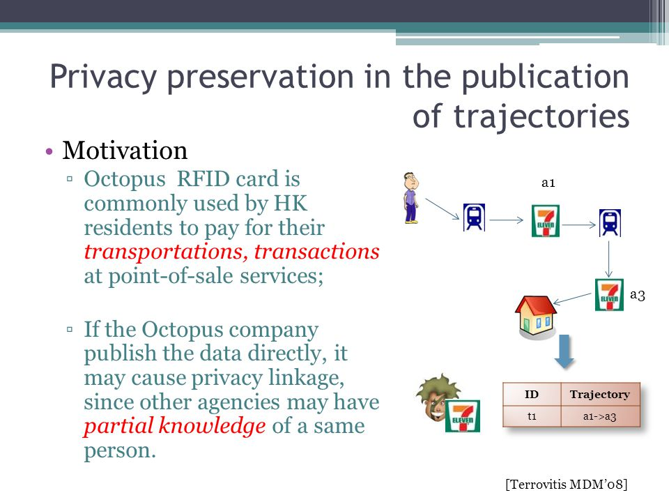 Privacy preservation in the publication of trajectories Motivation ▫Octopus RFID card is commonly used by HK residents to pay for their transportation