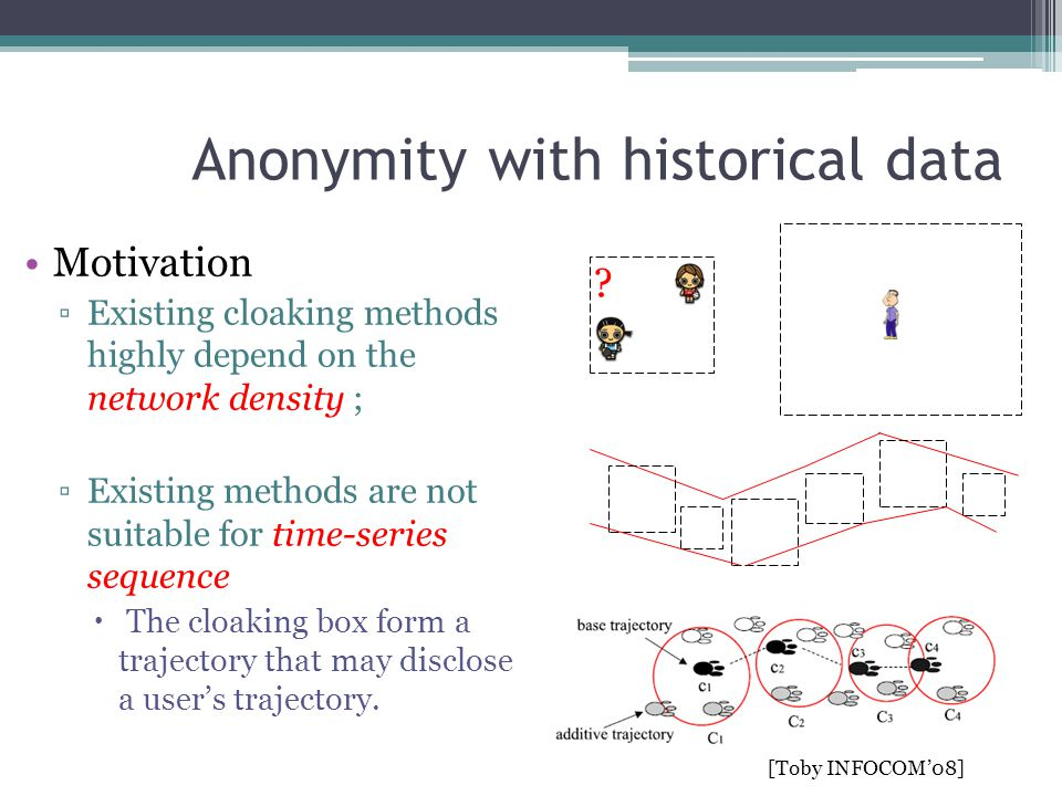 Anonymity with historical data Motivation ▫Existing cloaking methods highly depend on the network density ; ▫Existing methods are not suitable for tim