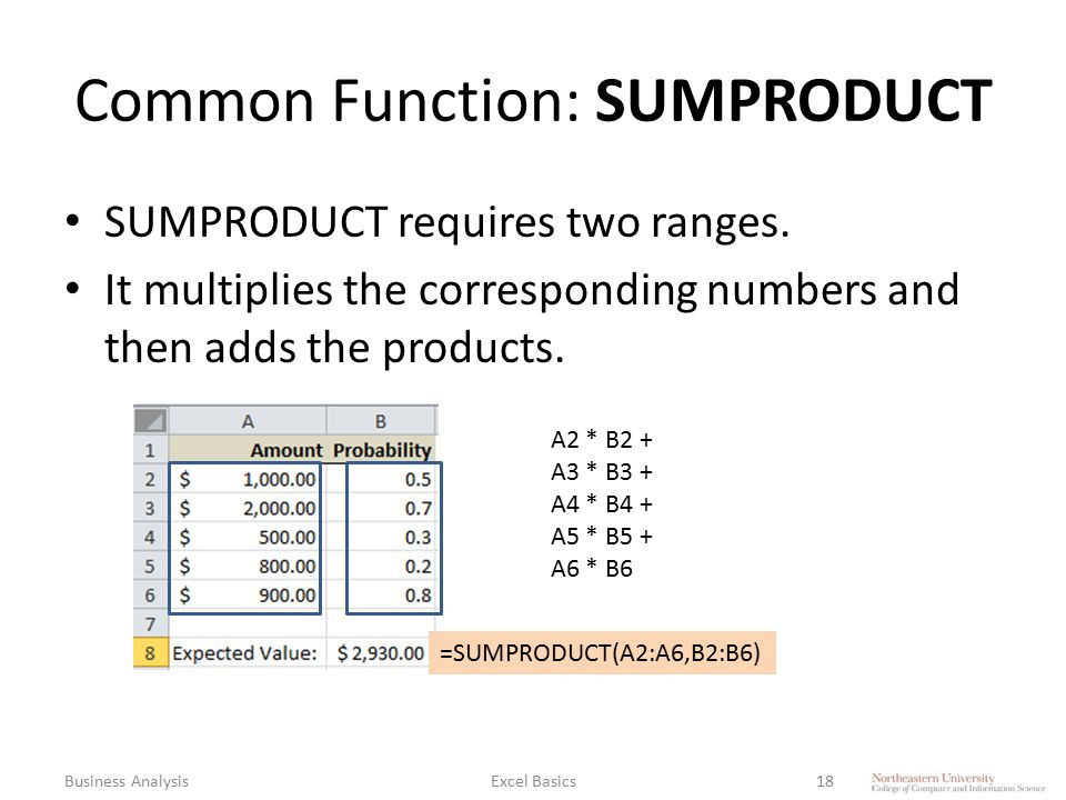 Common Function: SUMPRODUCT SUMPRODUCT requires two ranges.