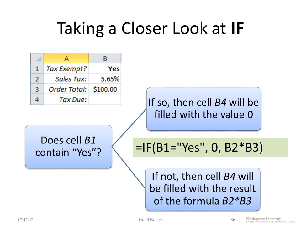 """Taking a Closer Look at IF CS1100Excel Basics36 Does cell B1 contain """"Yes""""? If so, then cell B4 will be filled with the value 0 If not, then cell B4 w"""