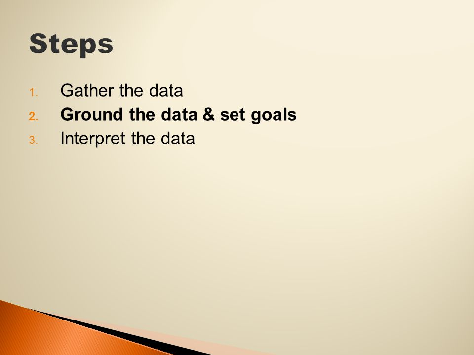 1. Gather the data 2. Ground the data & set goals 3. Interpret the data