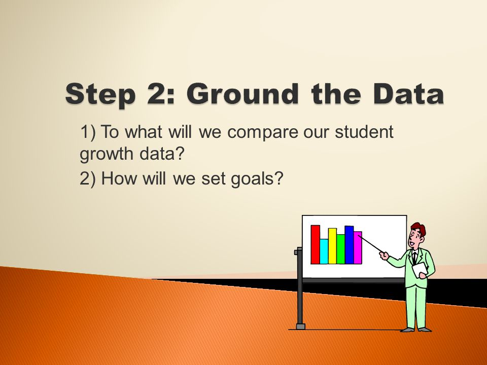 1) To what will we compare our student growth data? 2) How will we set goals?