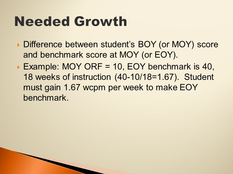  Difference between student's BOY (or MOY) score and benchmark score at MOY (or EOY).