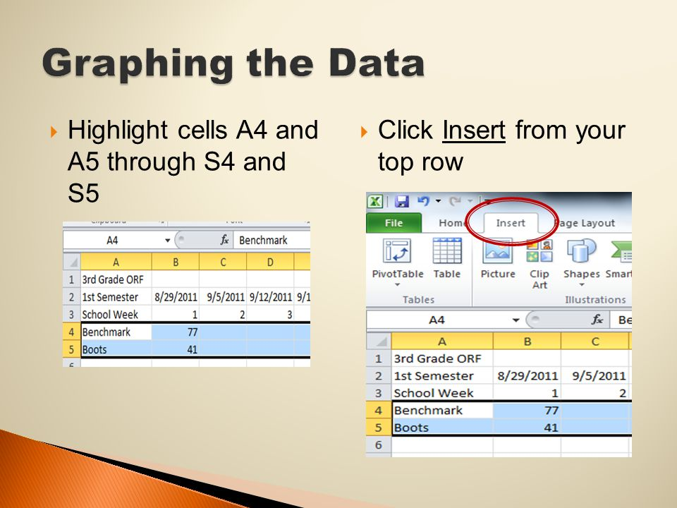  Highlight cells A4 and A5 through S4 and S5  Click Insert from your top row