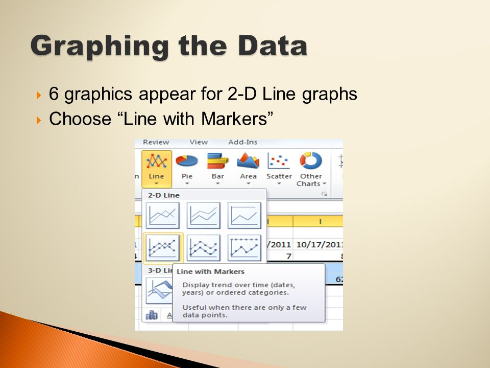  6 graphics appear for 2-D Line graphs  Choose Line with Markers