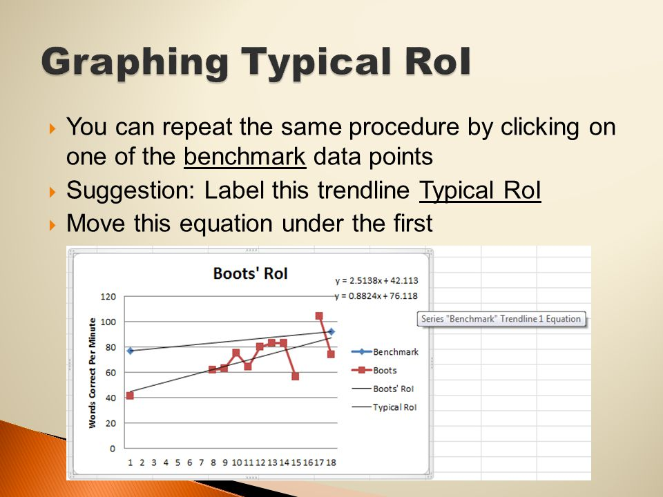  You can repeat the same procedure by clicking on one of the benchmark data points  Suggestion: Label this trendline Typical RoI  Move this equation under the first