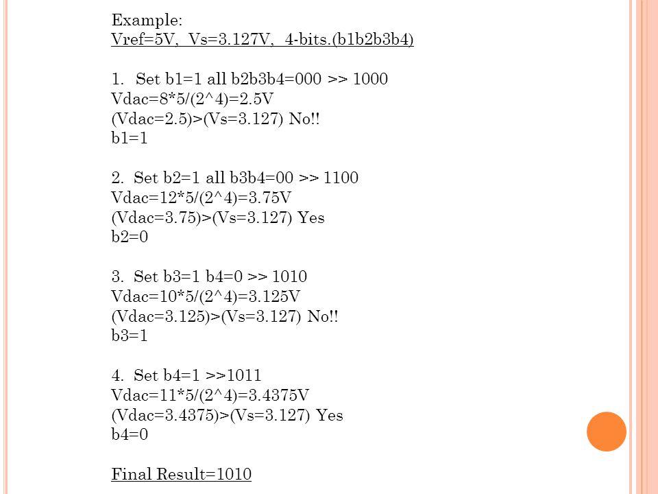 Example: Vref=5V, Vs=3.127V, 4-bits.(b1b2b3b4) 1.Set b1=1 all b2b3b4=000 >> 1000 Vdac=8*5/(2^4)=2.5V (Vdac=2.5)>(Vs=3.127) No!! b1=1 2. Set b2=1 all b