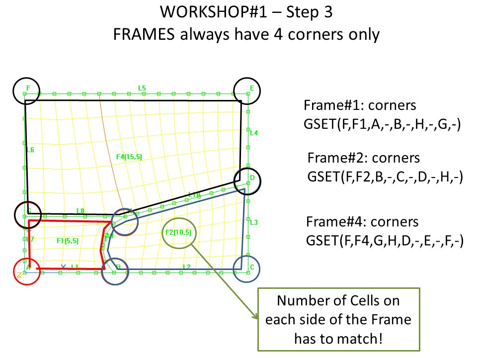 WORKSHOP#1 – Step 3 FRAMES always have 4 corners only Frame#1: corners GSET(F,F1,A,-,B,-,H,-,G,-) Frame#2: corners GSET(F,F2,B,-,C,-,D,-,H,-) Frame#4: corners GSET(F,F4,G,H,D,-,E,-,F,-) Number of Cells on each side of the Frame has to match!