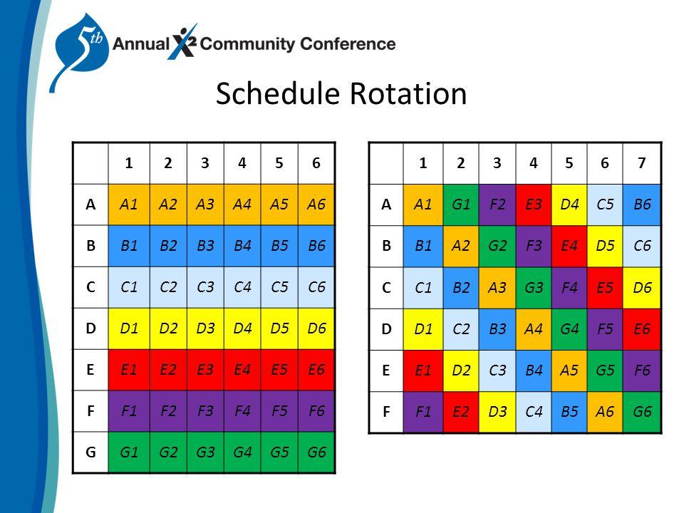 Schedule Rotation 123456 AA1A2A3A4A5A6 BB1B2B3B4B5B6 CC1C2C3C4C5C6 DD1D2D3D4D5D6 EE1E2E3E4E5E6 FF1F2F3F4F5F6 GG1G2G3G4G5G6 1234567 AA1G1F2E3D4C5B6 BB1A2G2F3E4D5C6 CC1B2A3G3F4E5D6 DD1C2B3A4G4F5E6 EE1D2C3B4A5G5F6 FF1E2D3C4B5A6G6