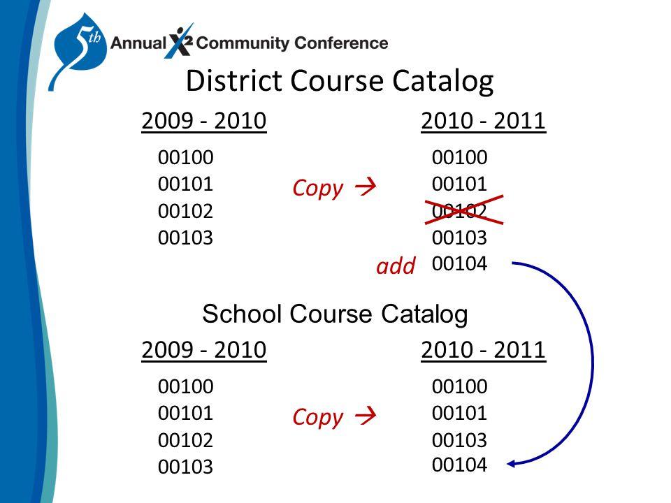 District Course Catalog 2009 - 20102010 - 2011 00100 00101 00102 00103 00100 00101 00102 00103 School Course Catalog 2009 - 20102010 - 2011 00100 00101 00103 00100 00101 00102 00103 Copy  00104 add