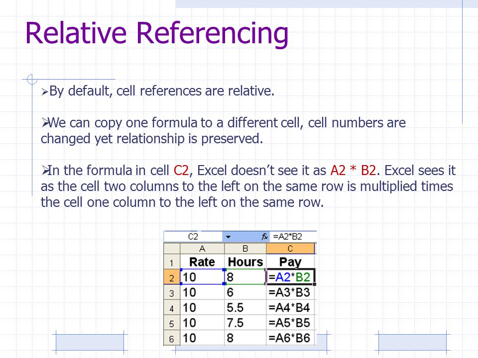  Sometimes you want to always reference the same cell.