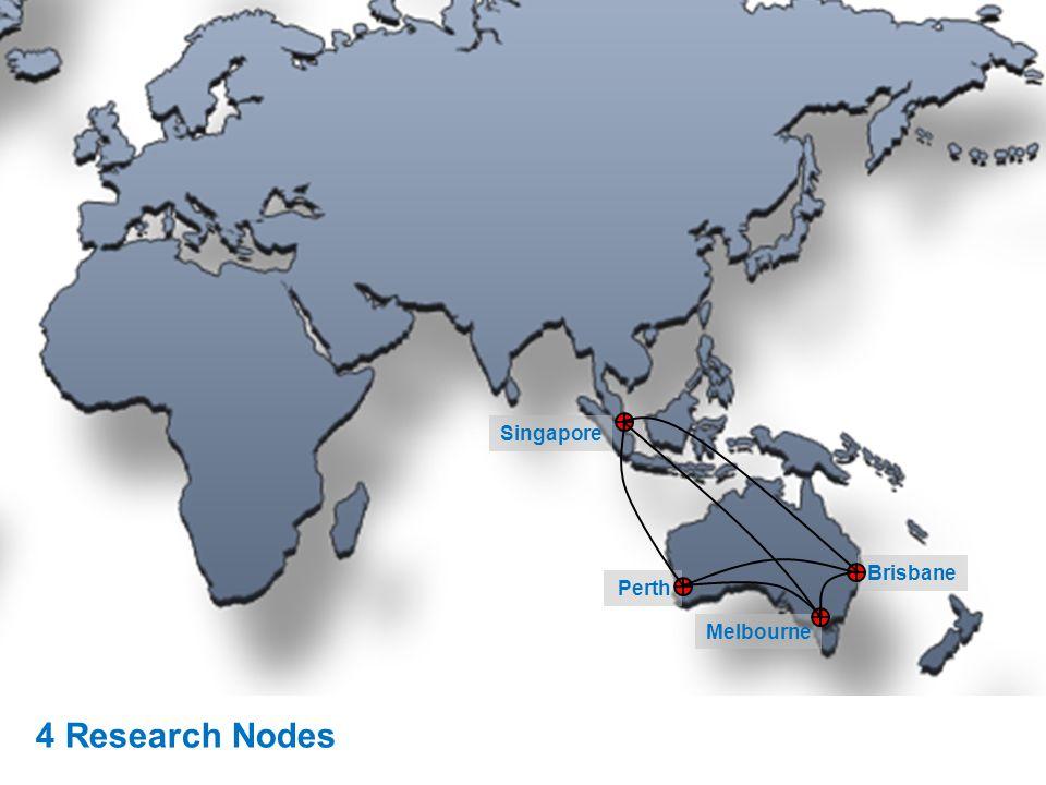 4 Research Nodes Melbourne Perth Brisbane Singapore