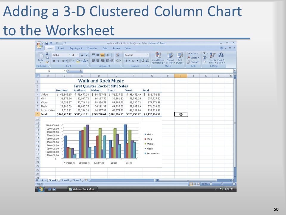 Adding a 3-D Clustered Column Chart to the Worksheet 50