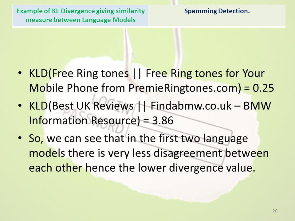 KLD(Free Ring tones || Free Ring tones for Your Mobile Phone from PremieRingtones.com) = 0.25 KLD(Best UK Reviews || Findabmw.co.uk – BMW Information