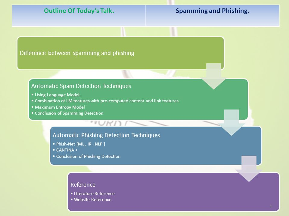 Difference between spamming and phishing Automatic Spam Detection Techniques Using Language Model.