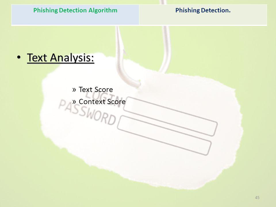 Text Analysis: Text Analysis: » Text Score » Context Score Phishing Detection AlgorithmPhishing Detection.