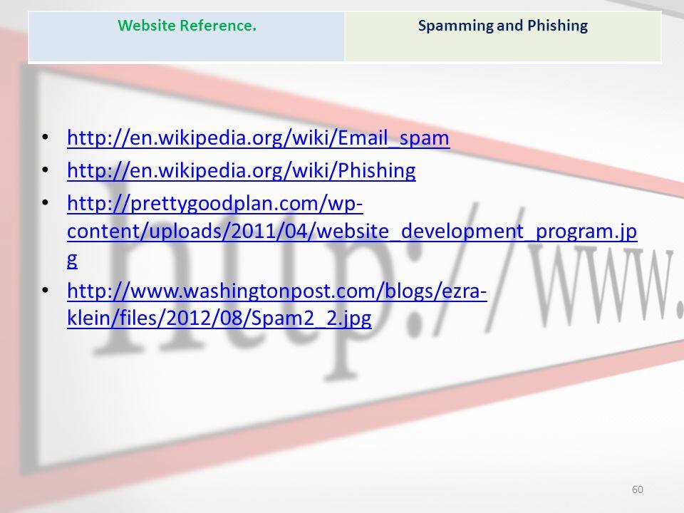 http://en.wikipedia.org/wiki/Email_spam http://en.wikipedia.org/wiki/Phishing http://prettygoodplan.com/wp- content/uploads/2011/04/website_developmen