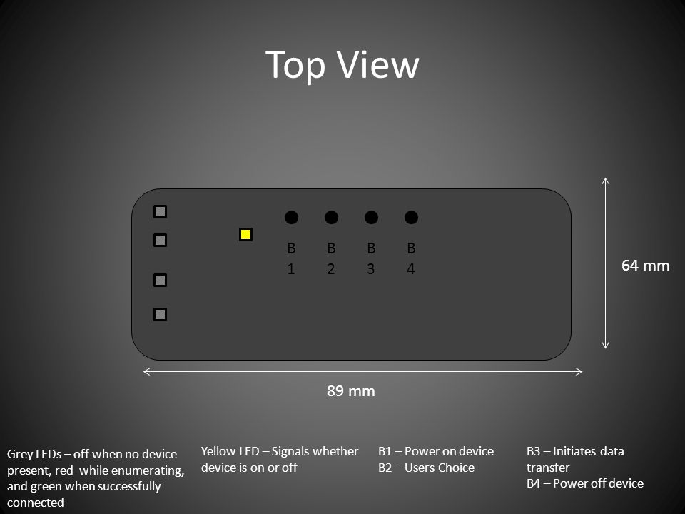 Top View 89 mm 64 mm Grey LEDs – off when no device present, red while enumerating, and green when successfully connected Yellow LED – Signals whether