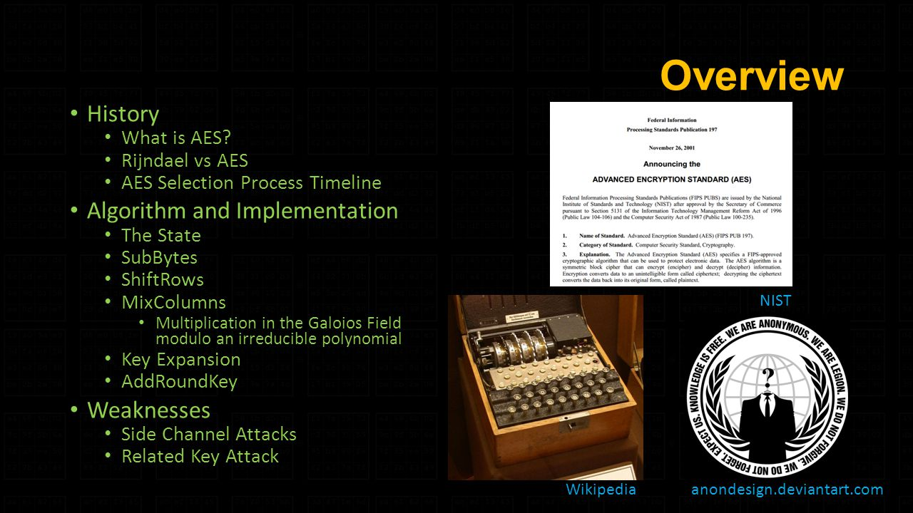 Overview History What is AES.