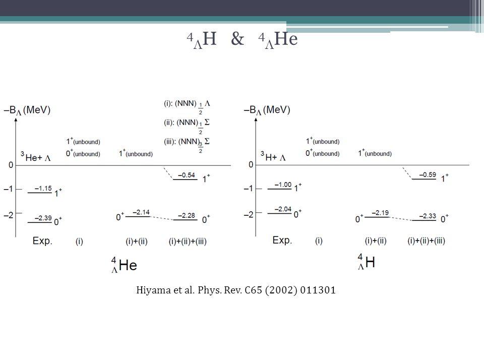 4 Λ H & 4 Λ He Hiyama et al. Phys. Rev. C65 (2002) 011301