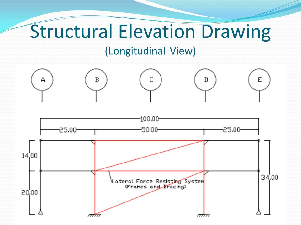 Structural Elevation Drawing (Longitudinal View)