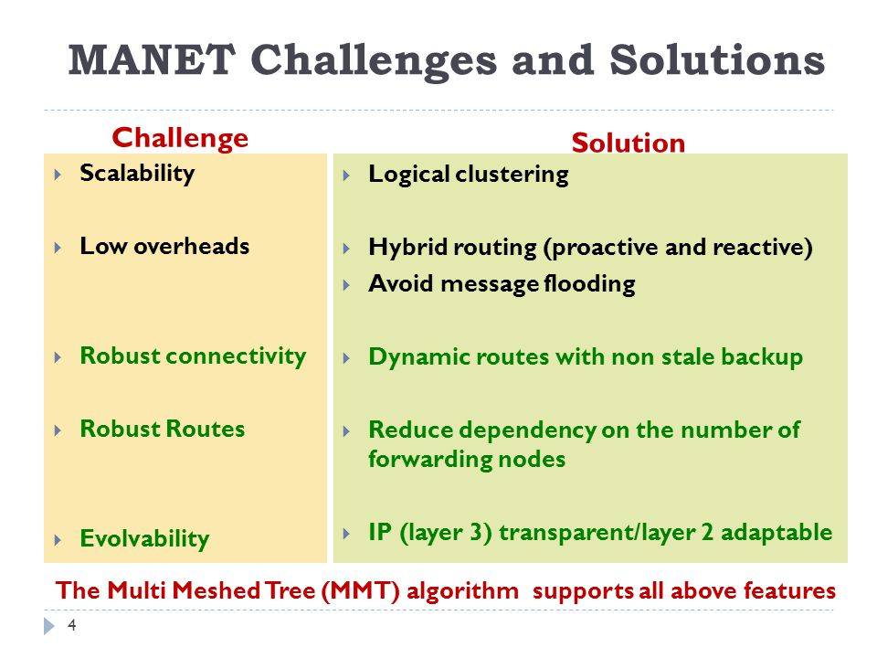 MANET Challenges and Solutions Challenge Solution  Scalability  Low overheads  Robust connectivity  Robust Routes  Evolvability  Logical cluster