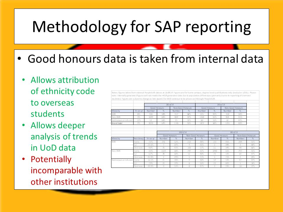 Methodology for SAP reporting Good honours data is taken from internal data Allows attribution of ethnicity code to overseas students Allows deeper analysis of trends in UoD data Potentially incomparable with other institutions