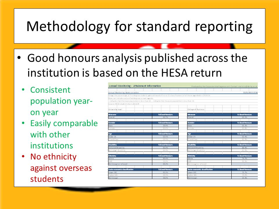 Methodology for standard reporting Good honours analysis published across the institution is based on the HESA return Consistent population year- on year Easily comparable with other institutions No ethnicity against overseas students