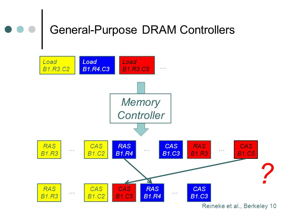 Reineke et al., Berkeley 10 General-Purpose DRAM Controllers Load B1.R3.C2 Load B1.R4.C3 Load B1.R3.C5 … RAS B1.R3 CAS B1.C2 … RAS B1.R4 CAS B1.C3 … R