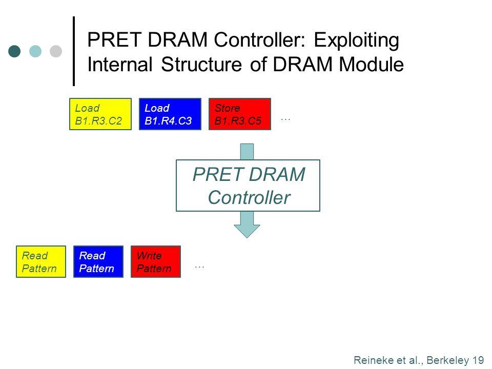 Reineke et al., Berkeley 19 PRET DRAM Controller: Exploiting Internal Structure of DRAM Module Load B1.R3.C2 Load B1.R4.C3 Store B1.R3.C5 … PRET DRAM