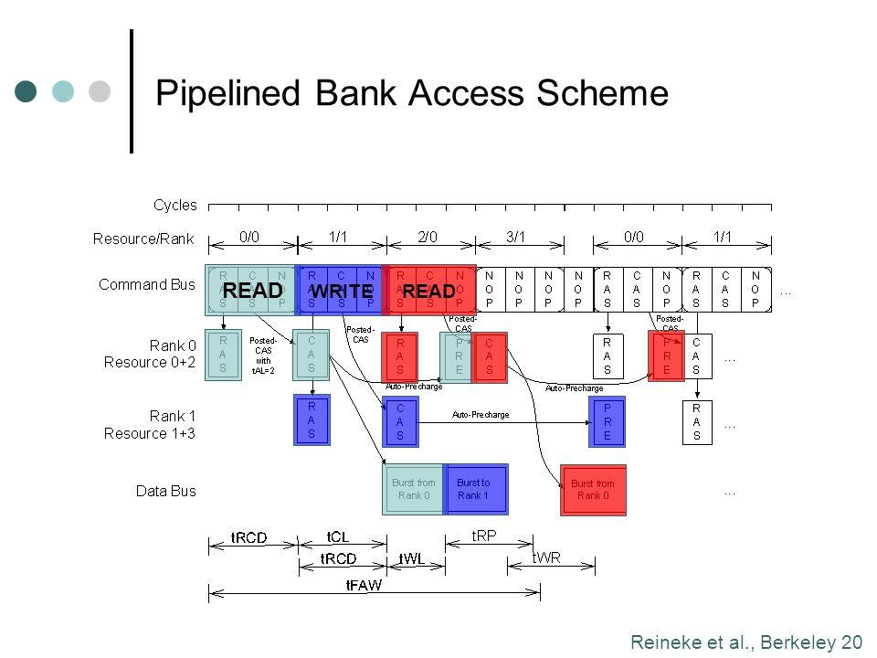 Reineke et al., Berkeley 20 Pipelined Bank Access Scheme READ WRITEREAD