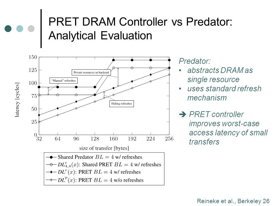Reineke et al., Berkeley 26 PRET DRAM Controller vs Predator: Analytical Evaluation Predator: abstracts DRAM as single resource uses standard refresh