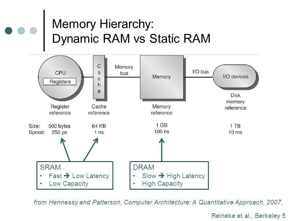 Reineke et al., Berkeley 16 Outline Introduction DRAM Basics Related Work: Predator and AMC PRET DRAM Controller: Main Ideas Evaluation Integration into Precision-Timed ARM