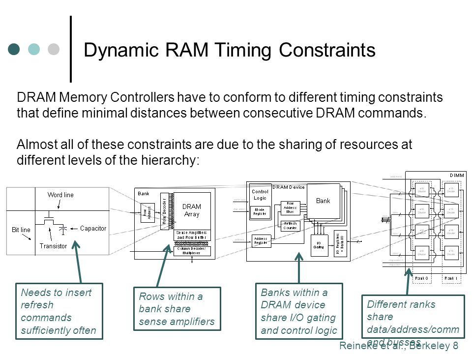 Reineke et al., Berkeley 29 Precision-Timed ARM (PTARM) Architecture Overview Thread-Interleaved Pipeline for predictable timing without sacrificing high throughput One private DRAM Resource + DMA Unit per Hardware Thread Shared Scratchpad Instruction and Data Memories for low latency access http://chess.eecs.berkeley.edu/pret/