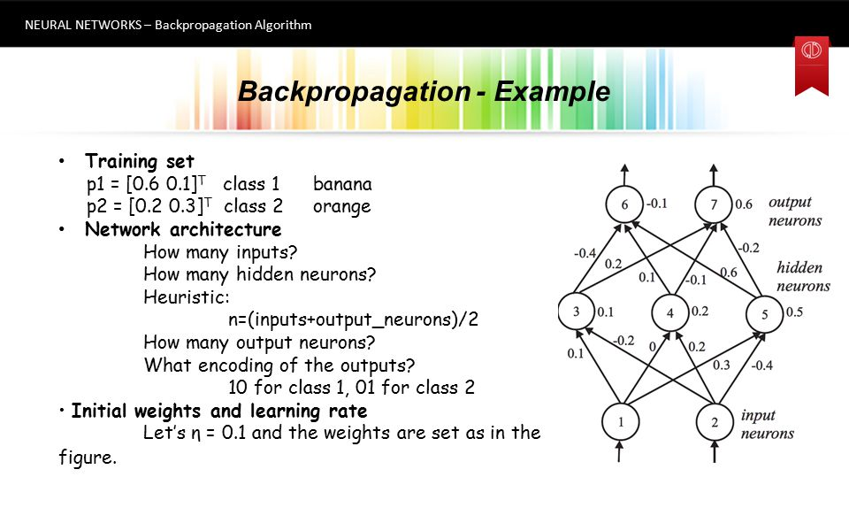 Backpropagation - Example NEURAL NETWORKS – Backpropagation Algorithm 5 Training set p1 = [0.6 0.1] T class 1banana p2 = [0.2 0.3] T class 2orange Net