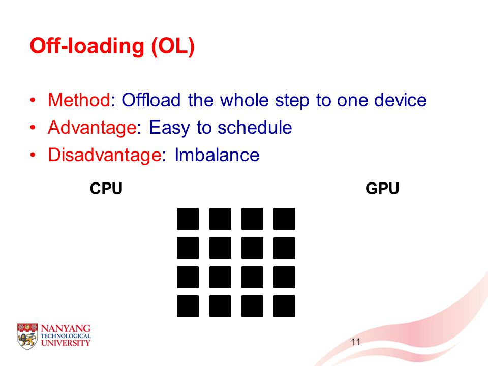 Off-loading (OL) Method: Offload the whole step to one device Advantage: Easy to schedule Disadvantage: Imbalance 11 CPUGPU