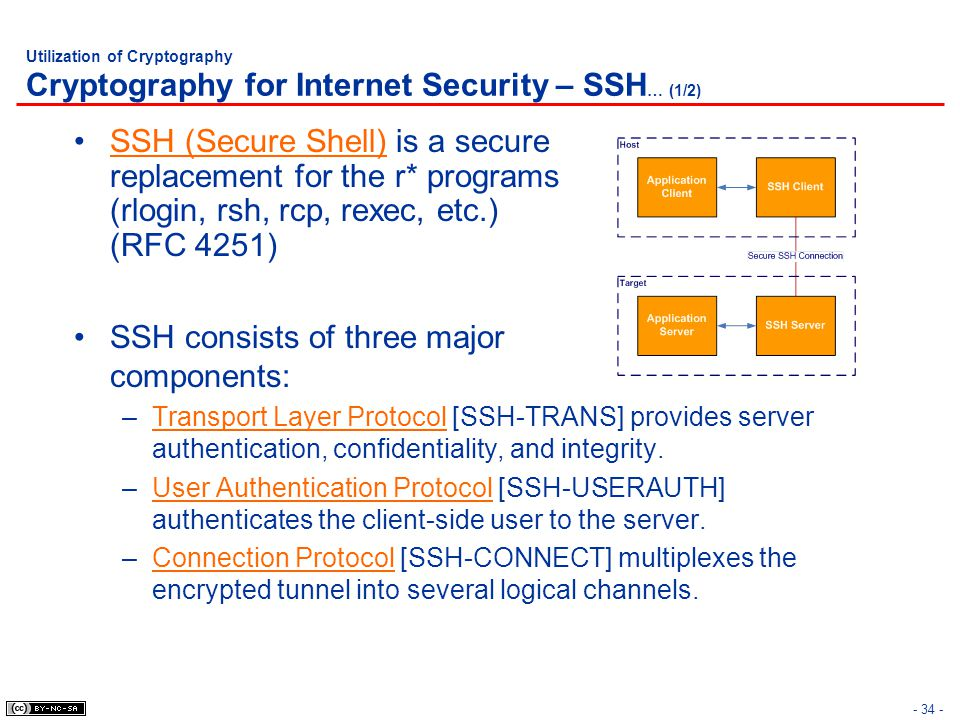 - 34 - Utilization of Cryptography Cryptography for Internet Security – SSH … (1/2) SSH (Secure Shell) is a secure replacement for the r* programs (rl