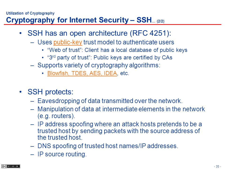 Utilization of Cryptography Cryptography for Internet Security – SSH … (2/2) SSH has an open architecture (RFC 4251): –Uses public-key trust model to