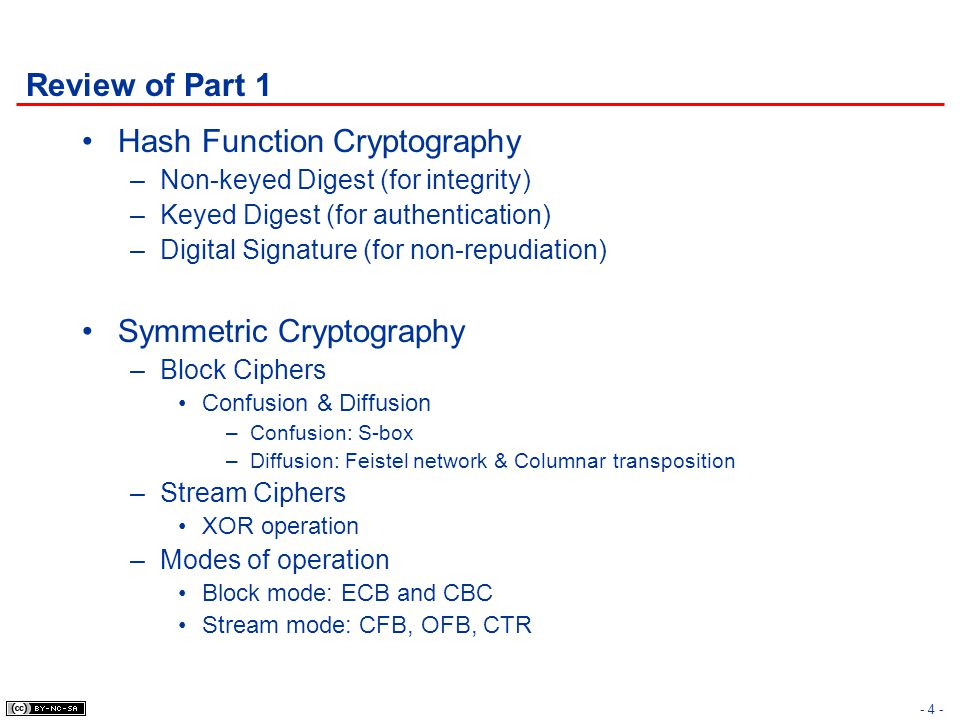 Review of Part 1 Hash Function Cryptography –Non-keyed Digest (for integrity) –Keyed Digest (for authentication) –Digital Signature (for non-repudiati