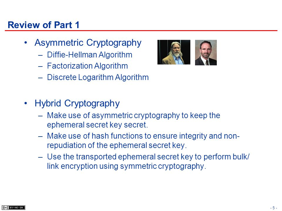 Review of Part 1 Asymmetric Cryptography –Diffie-Hellman Algorithm –Factorization Algorithm –Discrete Logarithm Algorithm Hybrid Cryptography –Make us