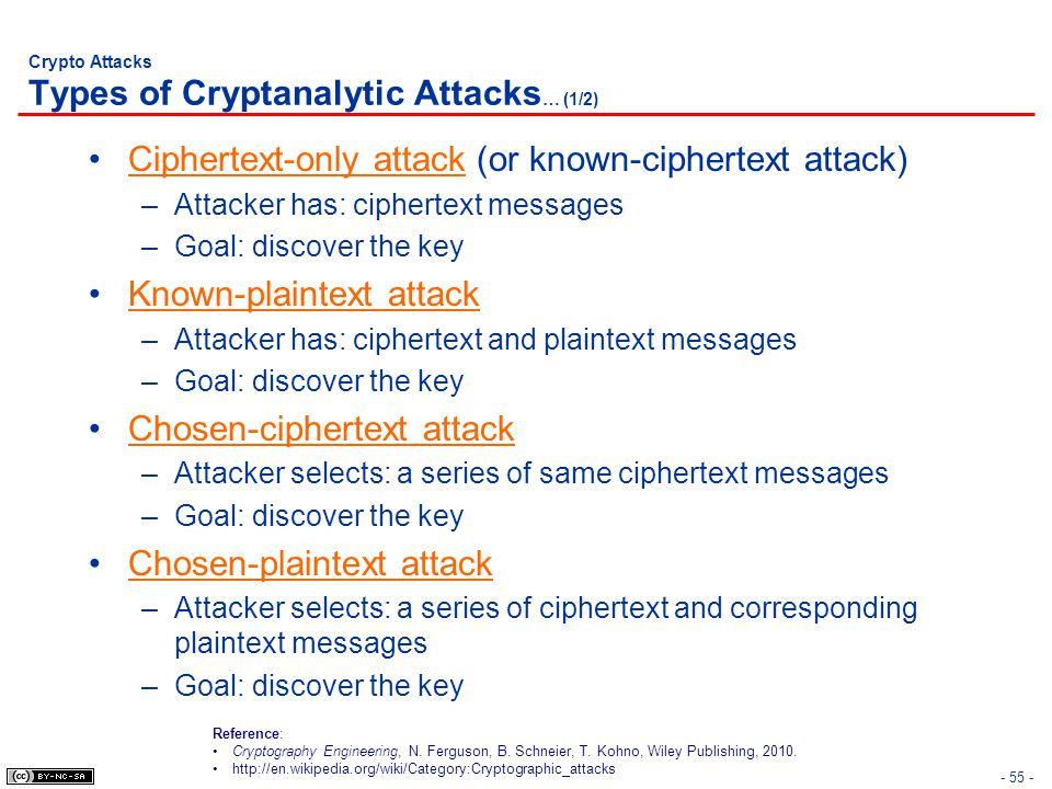 - 55 - Crypto Attacks Types of Cryptanalytic Attacks … (1/2) Ciphertext-only attack (or known-ciphertext attack) –Attacker has: ciphertext messages –G