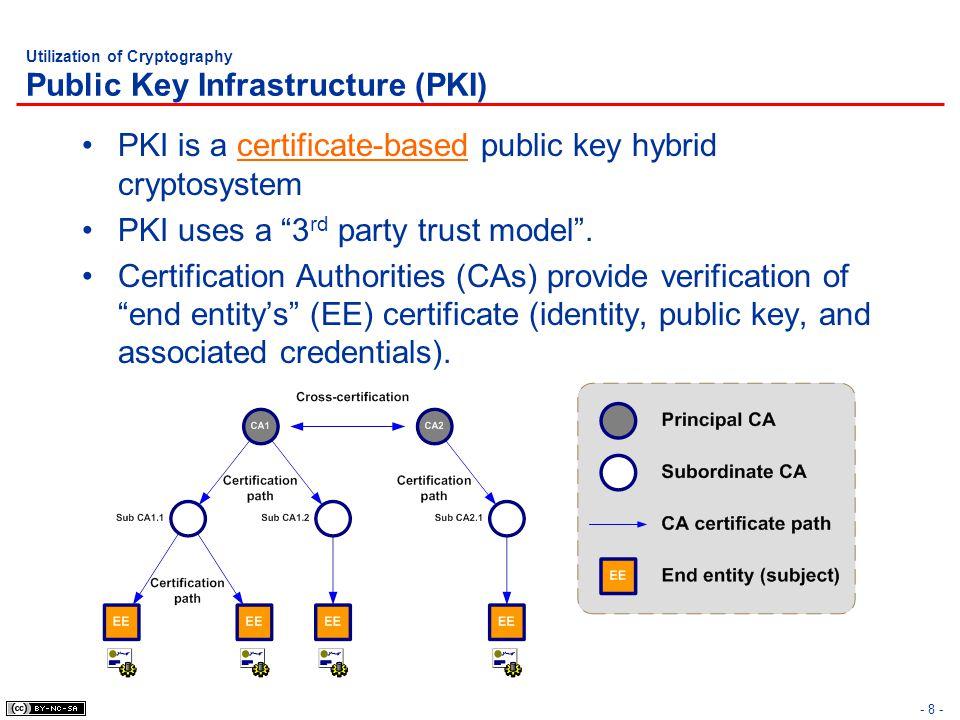 "- 8 - Utilization of Cryptography Public Key Infrastructure (PKI) PKI is a certificate-based public key hybrid cryptosystem PKI uses a ""3 rd party tru"